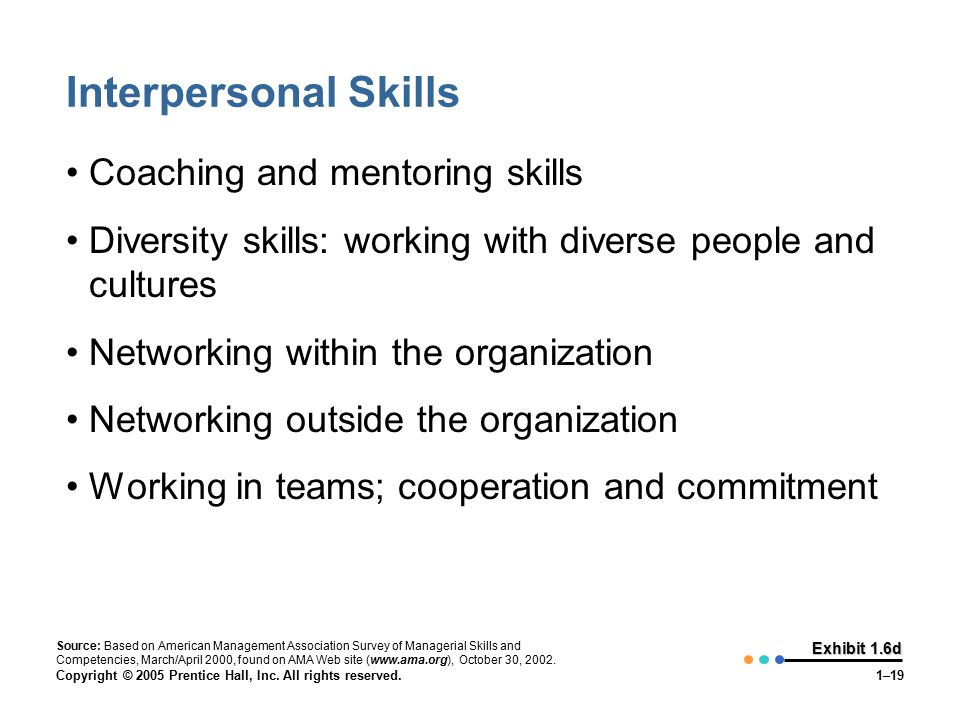 Interpersonal Skills Coaching and mentoring skills