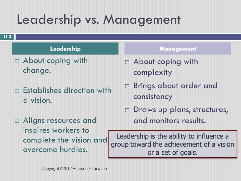 roles of leadership and motivation in management Motivation in project management the project manager's perspective tweet article team building, leadership,  it identifies two styles of project leadership and two types of motivation it looks at research on four techniques for motivating others, techniques that include optimizing human energy, enabling autonomy, providing feedback, and.