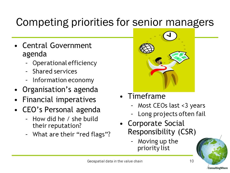 Competing priorities for senior managers