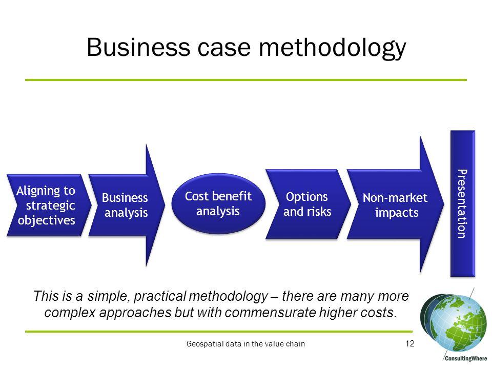 Business case methodology
