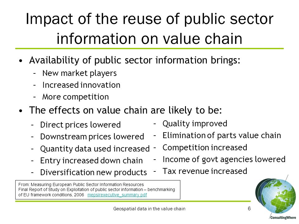 Impact of the reuse of public sector information on value chain