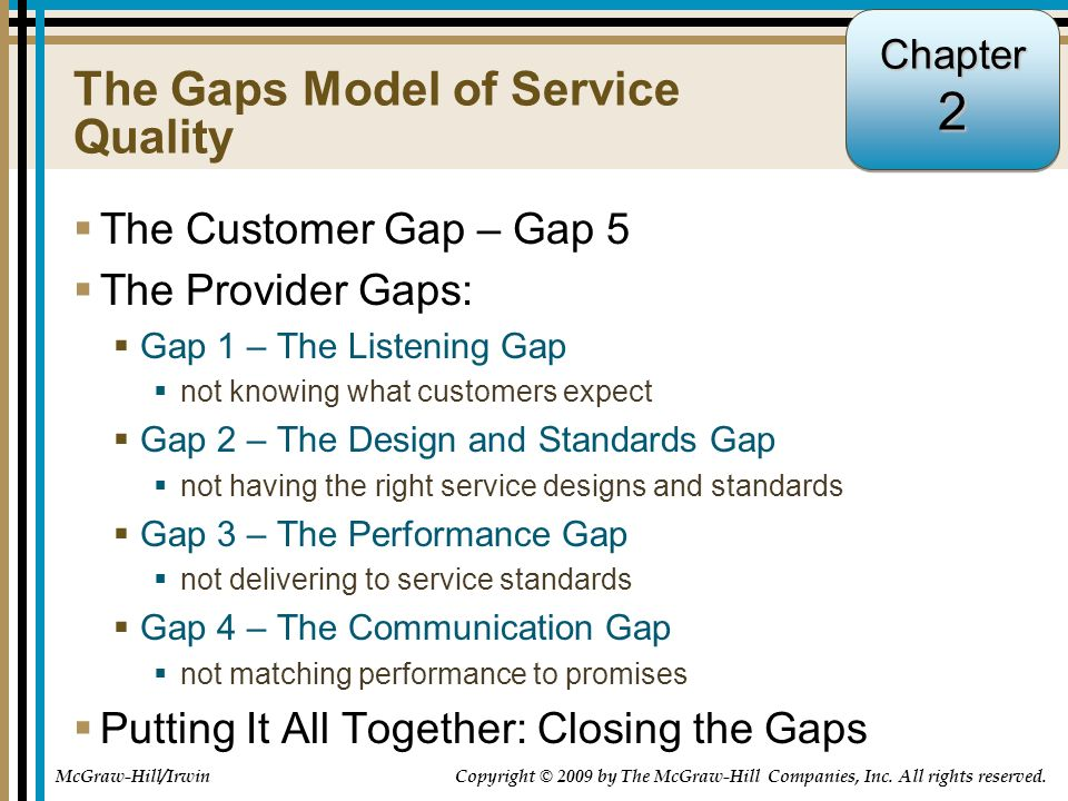 the gaps model of service quality ppt video online download