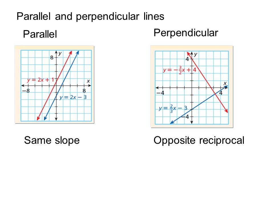 Algebra 1 Opposite And Reciprocal Youtube Opposite