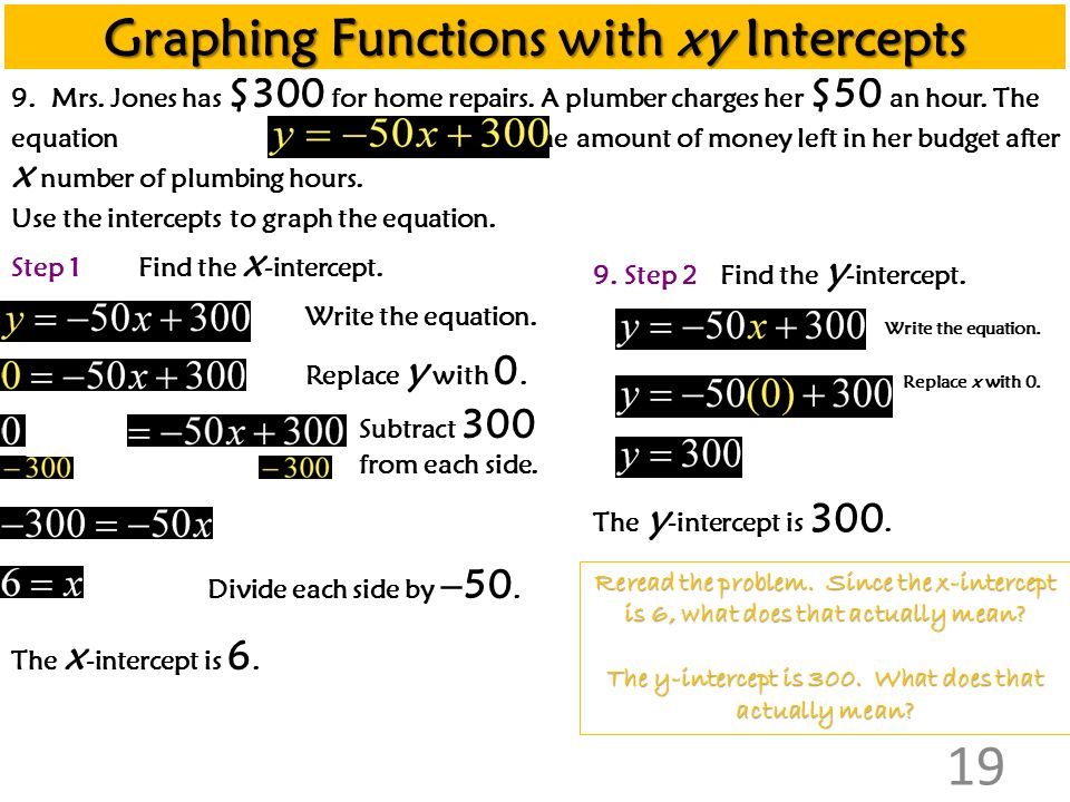 how to find intercepts graphing calculator
