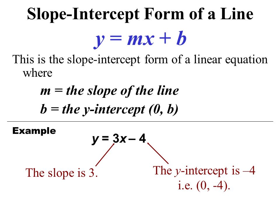 Slope-Intercept Form of a Line - ppt video online download
