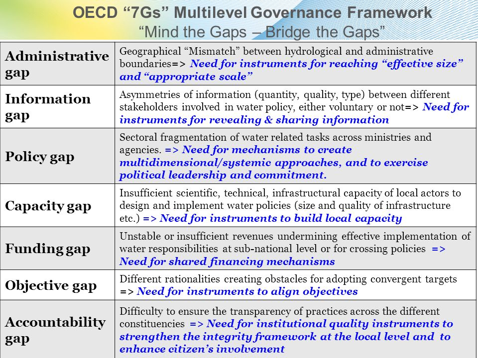 OECD 7Gs Multilevel Governance Framework Mind the Gaps – Bridge the Gaps
