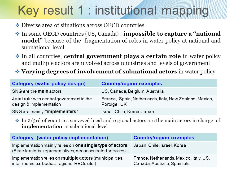 Key result 1 : institutional mapping