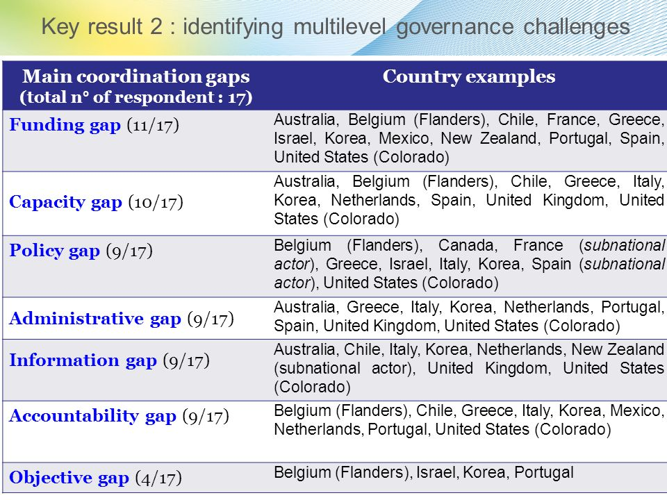 Key result 2 : identifying multilevel governance challenges