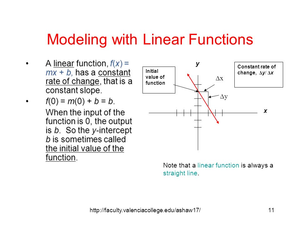 how to write a linear function