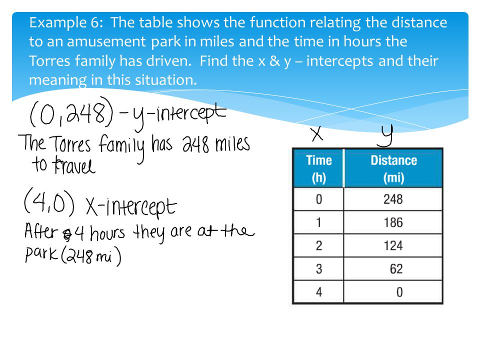 3 1 graphing linear equations ppt video online download for Table 6 3 gives the mean distance