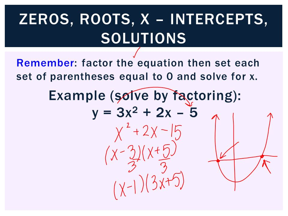 how to find zeros and x intercepts