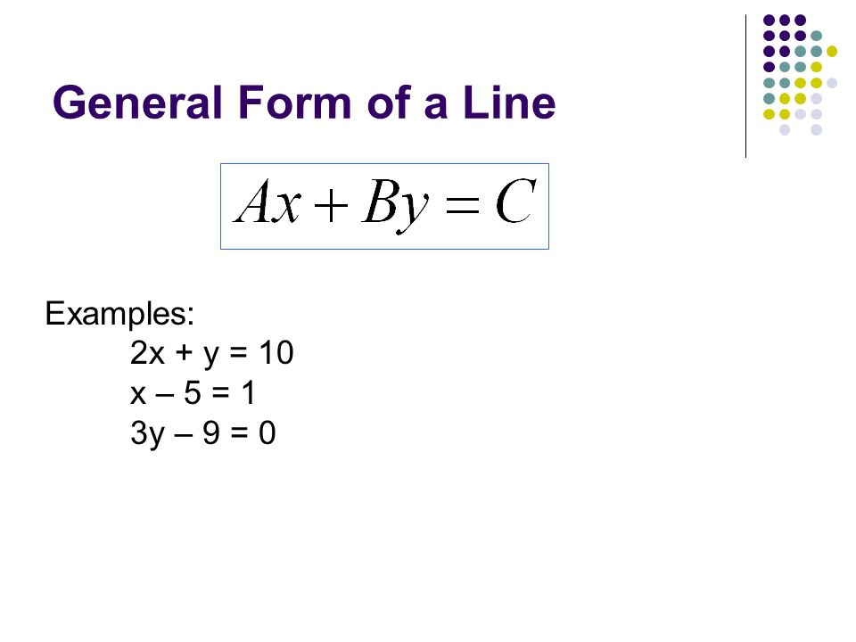 Section 1.1 Slopes and Equations of Lines - ppt download