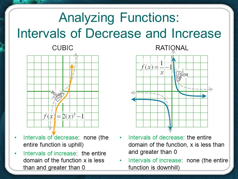 how to find increasing and decreasing of a function