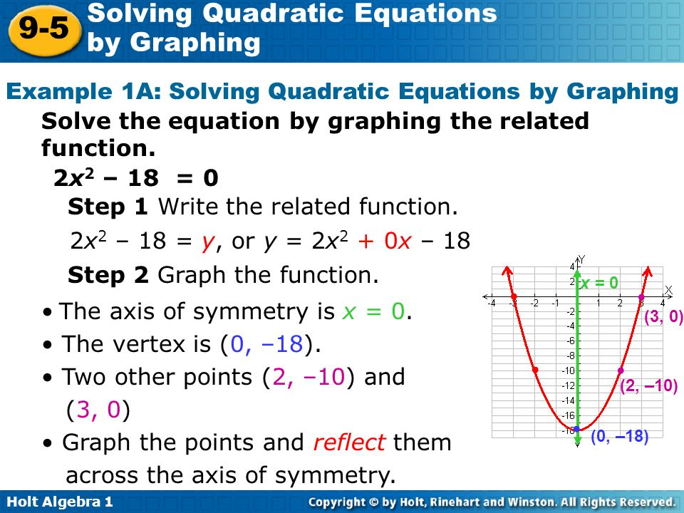 Problem Solving Solving Quadratic Equations By Graphing