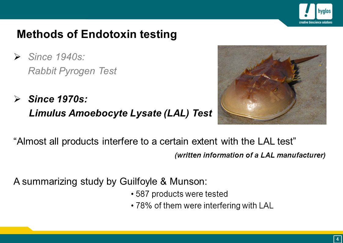 endotoxin assay method Endotoxin testing methods and regulations testing requirements and regulations in the united states, the food and drug administration (fda) regulates the manufacturing and market release of human and animal parenteral drugs, biologicals and medical devices.