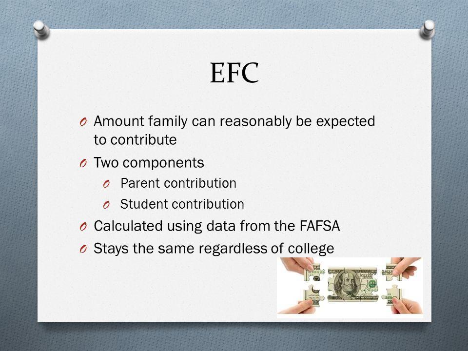 100+ [ Fafsa4caster Worksheet ] : Estimate Your Aid ...