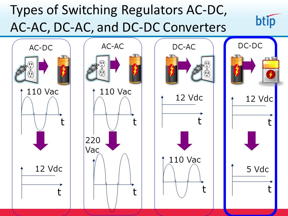 types of dc dc converter pdf