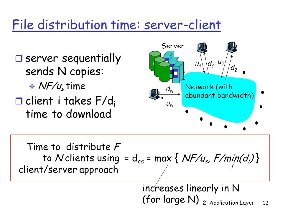 file distribution time client server relationship