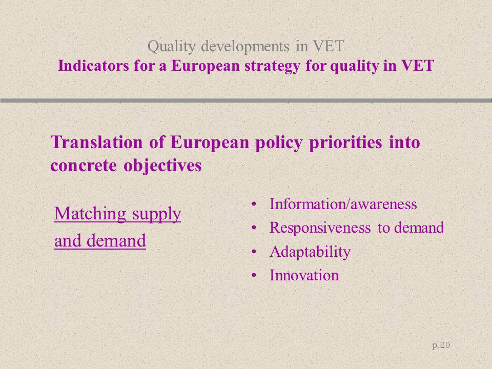 Translation of European policy priorities into concrete objectives