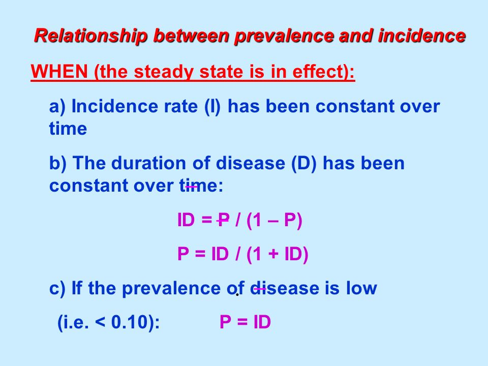 prevalence and incidence relationship marketing