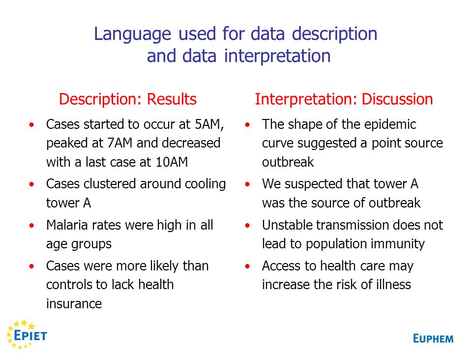 Language used for data description and data interpretation