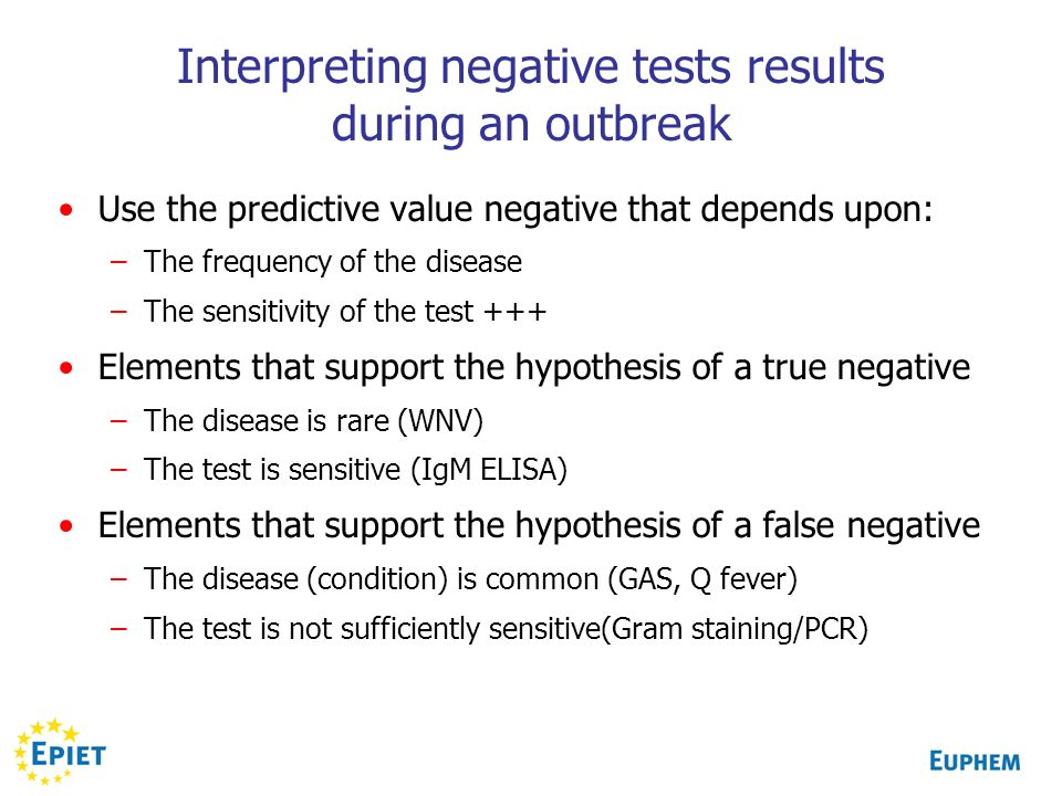 Interpreting negative tests results during an outbreak
