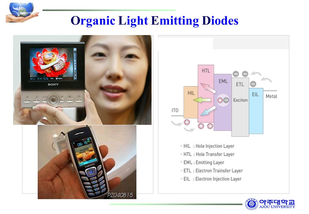 grade a organic light emitting diode For organic light-emitting-diode (oled) lighting to be successful, it is critical   there are three grades of luminaires in the us lighting market: specification,.
