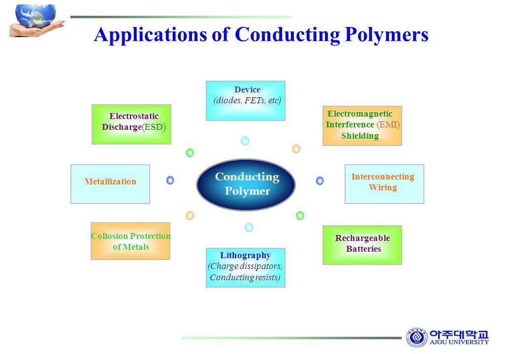 고 高 분자시스템 기술융합 Technology Fusion 의 주역 Ppt Video