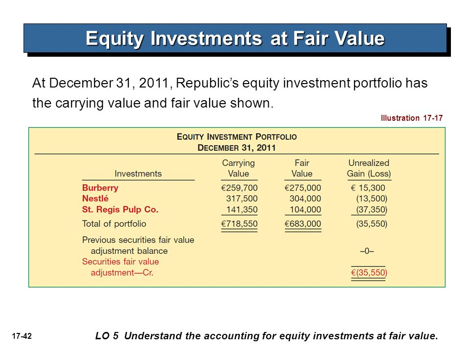 accounting for goodwill and equity investment Financial reporting developments - intangibles - goodwill and other we have updated our financial reporting developments (frd) publication on goodwill and intangibles to reflect the guidance in accounting standards update 2017-04, intangibles – goodwill and other (topic 350): simplifying the test for goodwill impairment, and to clarify and enhance our interpretative guidance.