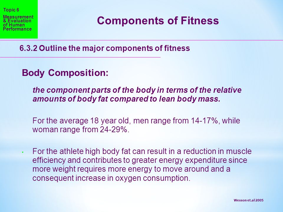 Components of Fitness Body Composition: