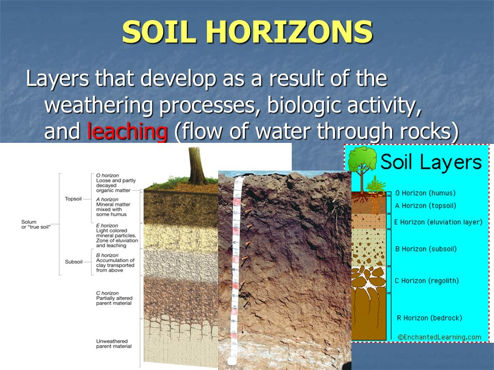 What is weathering weathering is the chemical or physical for Why the soil forms layers in water
