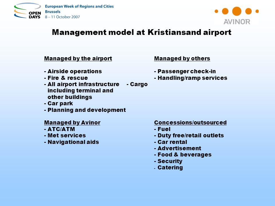Management model at Kristiansand airport