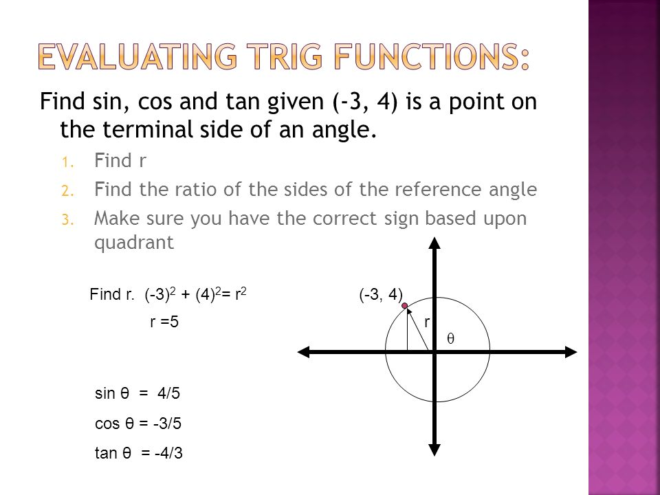 Evaluating Sine Cosine And Tangent Of Pi2: Trigonometry For Any Angle