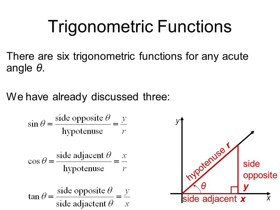 history of trigonometric functions The term 'trigonometry' first appears as the title of a book trigonometria by b pitiscus, published in 1595 pitiscus also discovered the formulas for sin 2x, sin 3x, cos 2x, cos 3x the 18 th century saw trigonometric functions of a complex variable being studied.