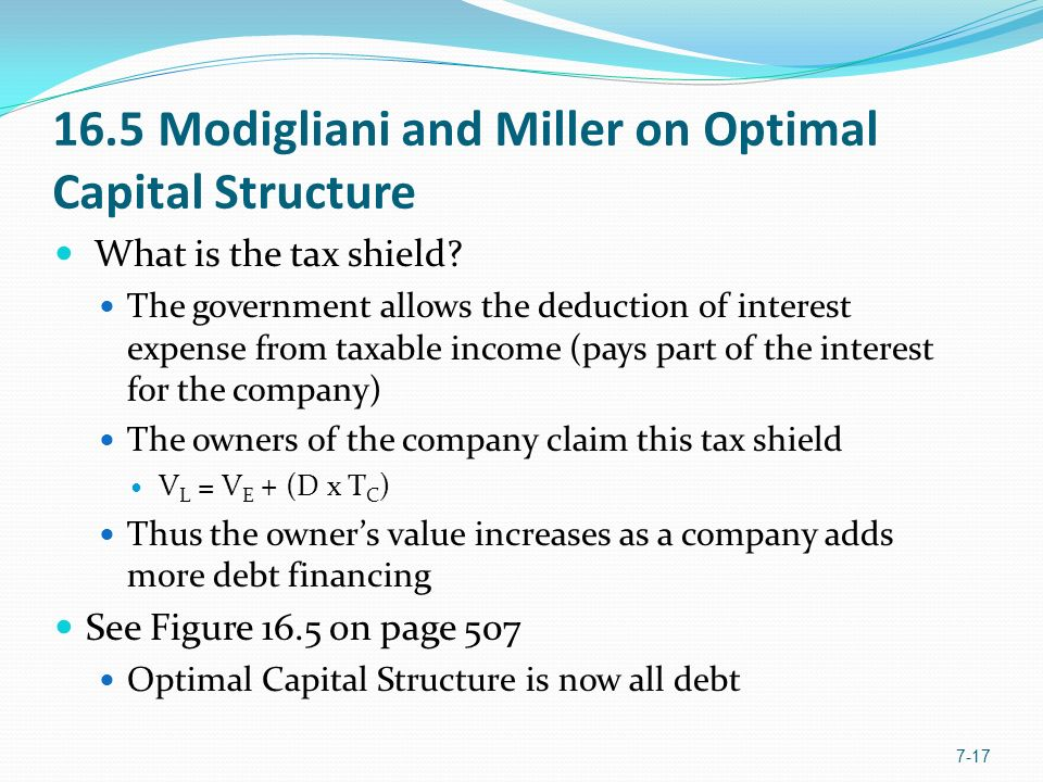 finance and debt tax shields To re-examine the capitalized value of the tax shield on interest when debt is risky  (section ii)  professor of finance, university of new hampshire the author.