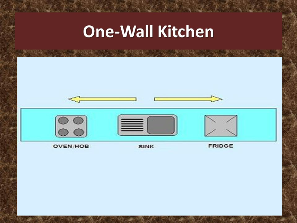 Kitchen Layouts And Designs Ppt Video Online Download