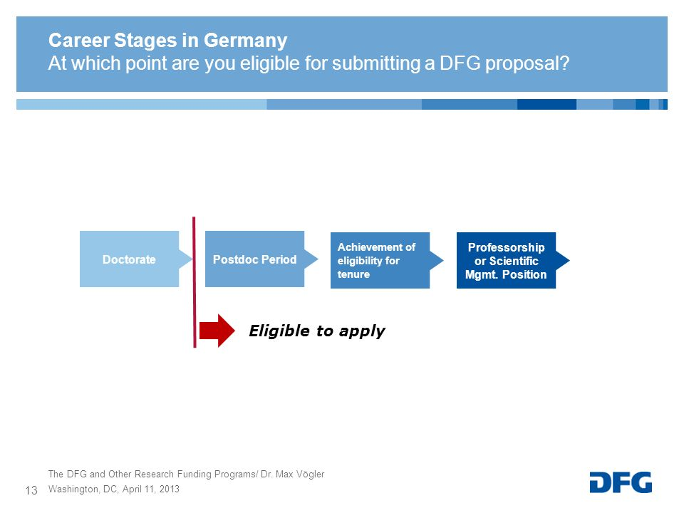 Career Stages in Germany