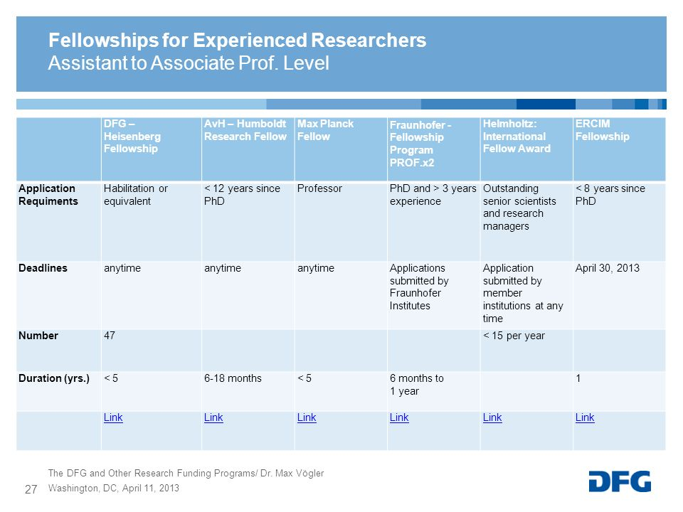 Fellowships for Experienced Researchers
