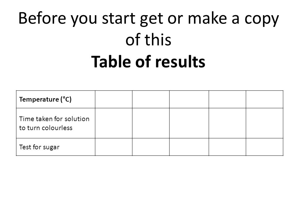 Before you start get or make a copy of this Table of results