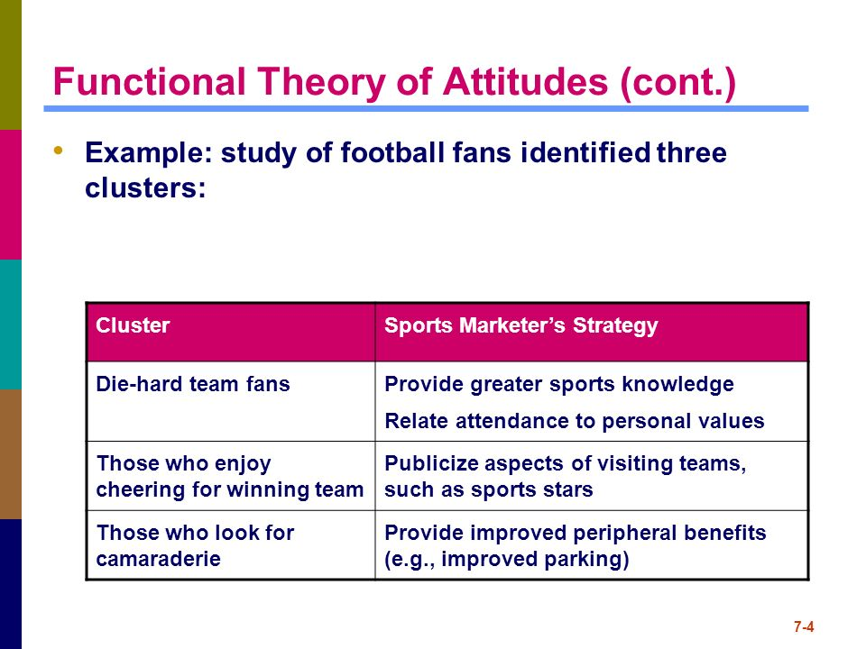 attitude theory Published: thu, 11 may 2017 attitudes have been described as one of the most important concepts in social psychology according to petty and cacioppo (1981) 'the term attitude should be used to refer to a general, enduring positive or negative feeling about some person, object, or issue.