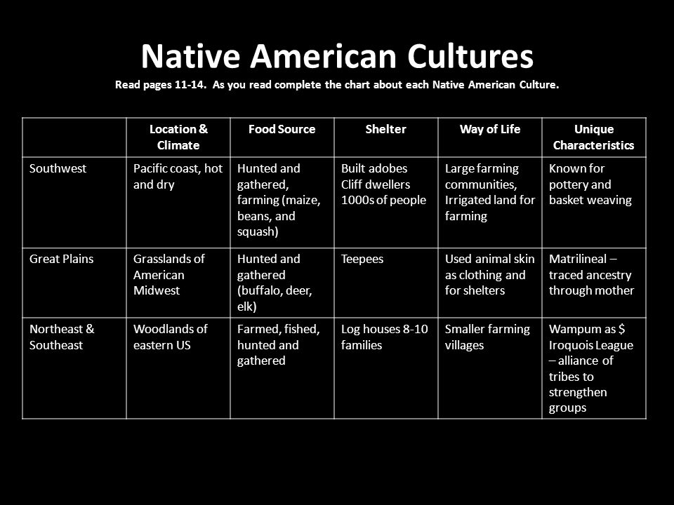 characteristics of americans american culture 101 characteristics of americans/american culture to help you compare and contrast what you observe of american culture and your own, mark the similarities and.