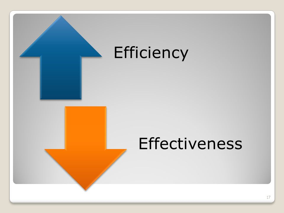 Efficiency Effectiveness