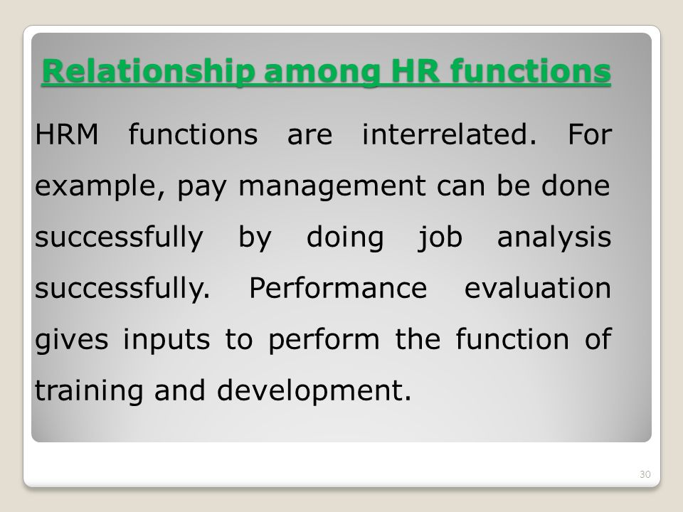 Relationship among HR functions