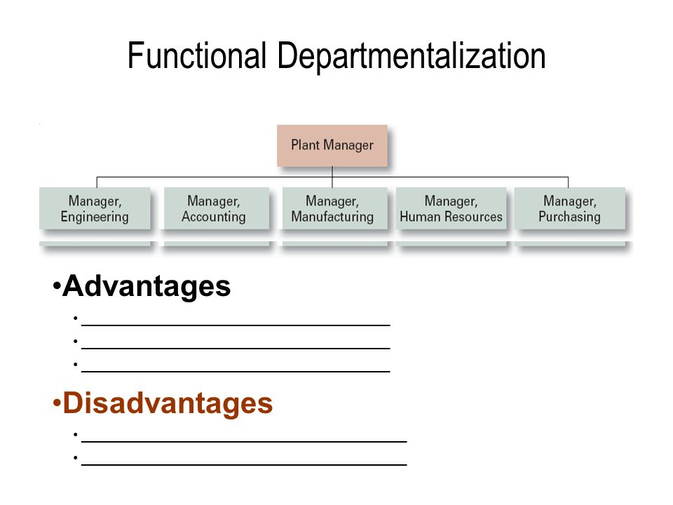 apple s departmentalization Organizational structure & culture departmentalization –manager´s satisfaction increases with number of subordinates.
