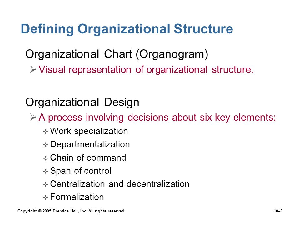 Defining Organizational Structure