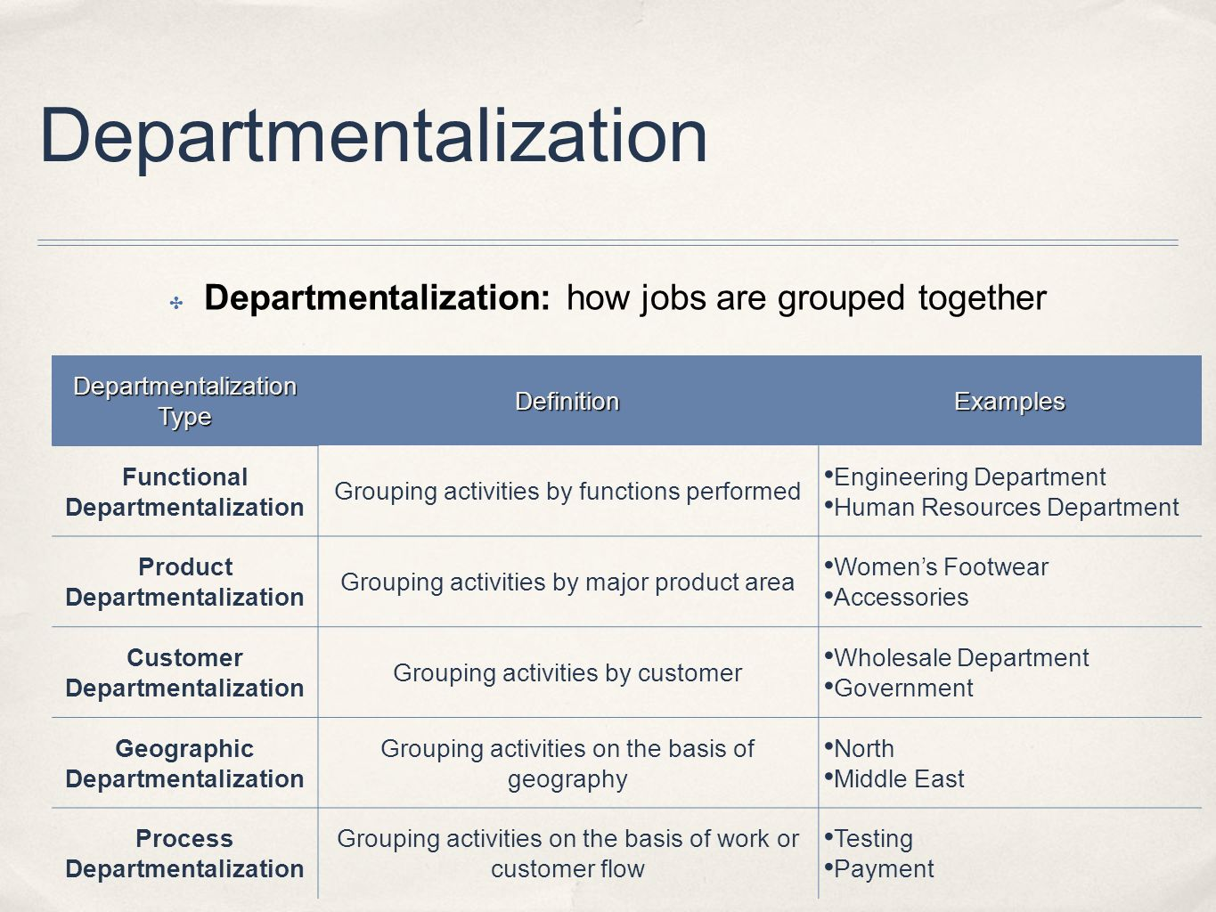 Departmentalization Departmentalization: how jobs are grouped together