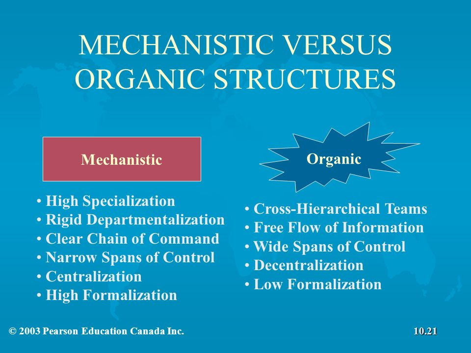"""organic and mechanistic structures Show all authors abstract: this paper aims to create and validate a scale that will  serve to measure the construct """"organic structure"""", currently of great utility for."""