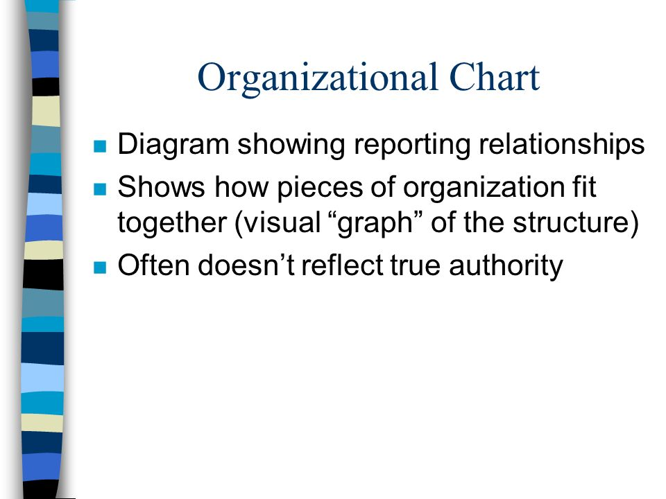 Organizational Chart Diagram showing reporting relationships