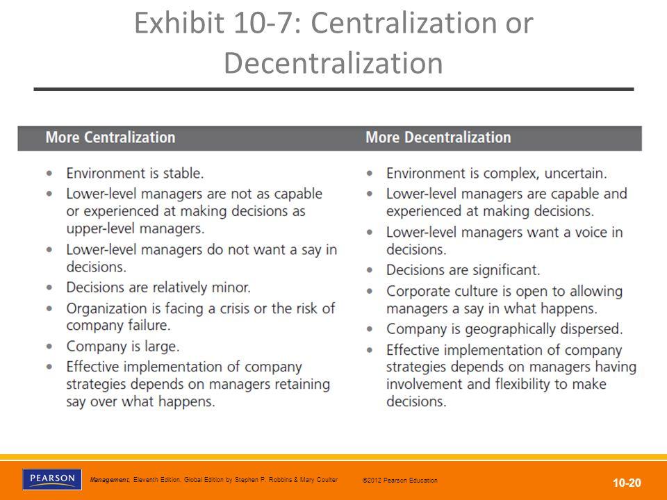 Exhibit 10-7: Centralization or Decentralization