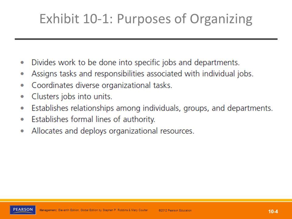 Exhibit 10-1: Purposes of Organizing